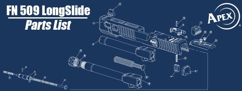 FN 509 LongSlide: Parts List