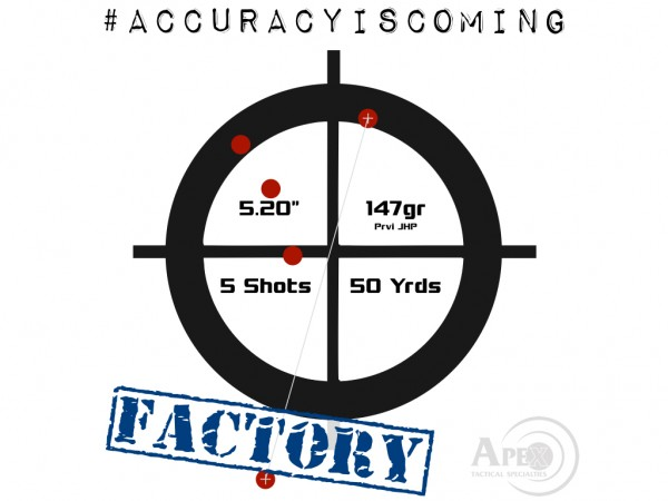 Accuracy-520-Factory